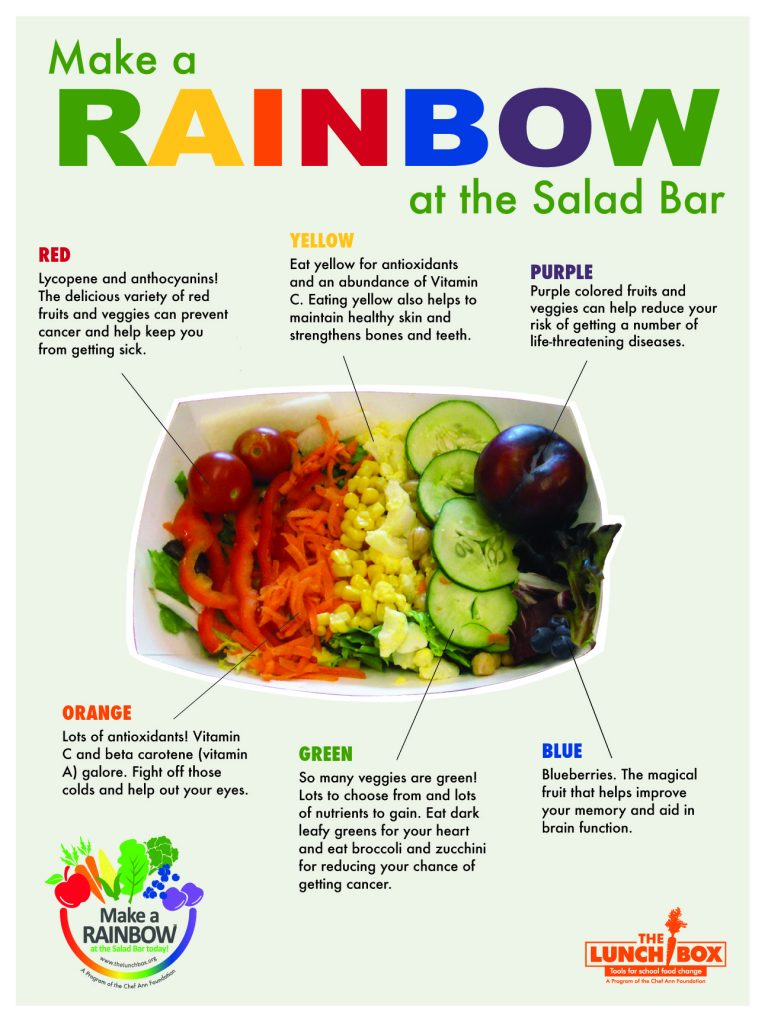 Salads are Super Healthy!