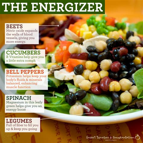 Eating Salads increases your Vegetable Intake